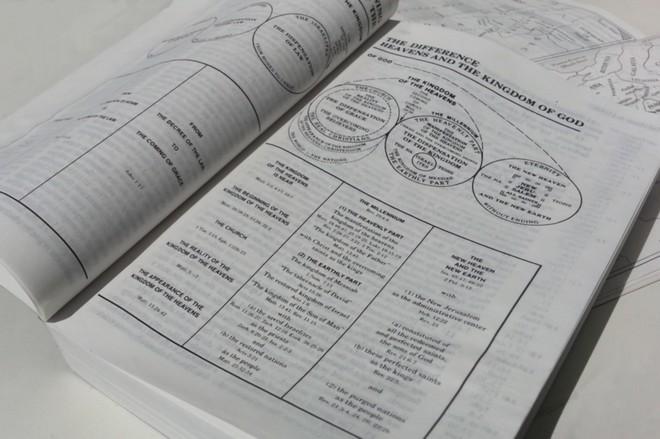Lentelės ir schemos